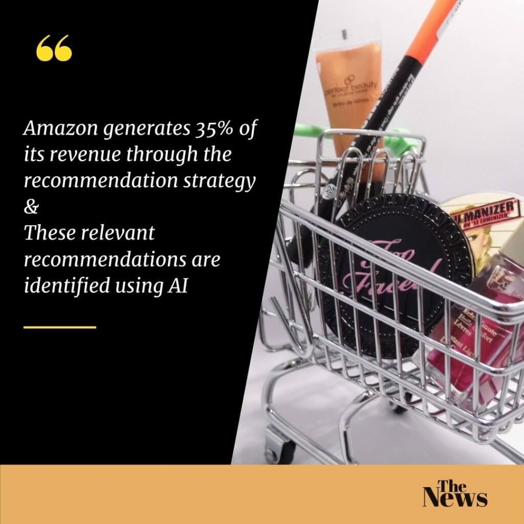 Latest trends in ecommerce marketing and Magento - AI