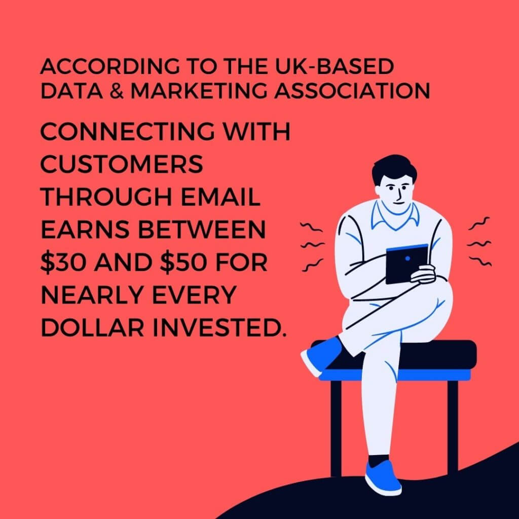 According to experts connecting with customer throught email earns between $30 and $50 for nearly every dollar invested.